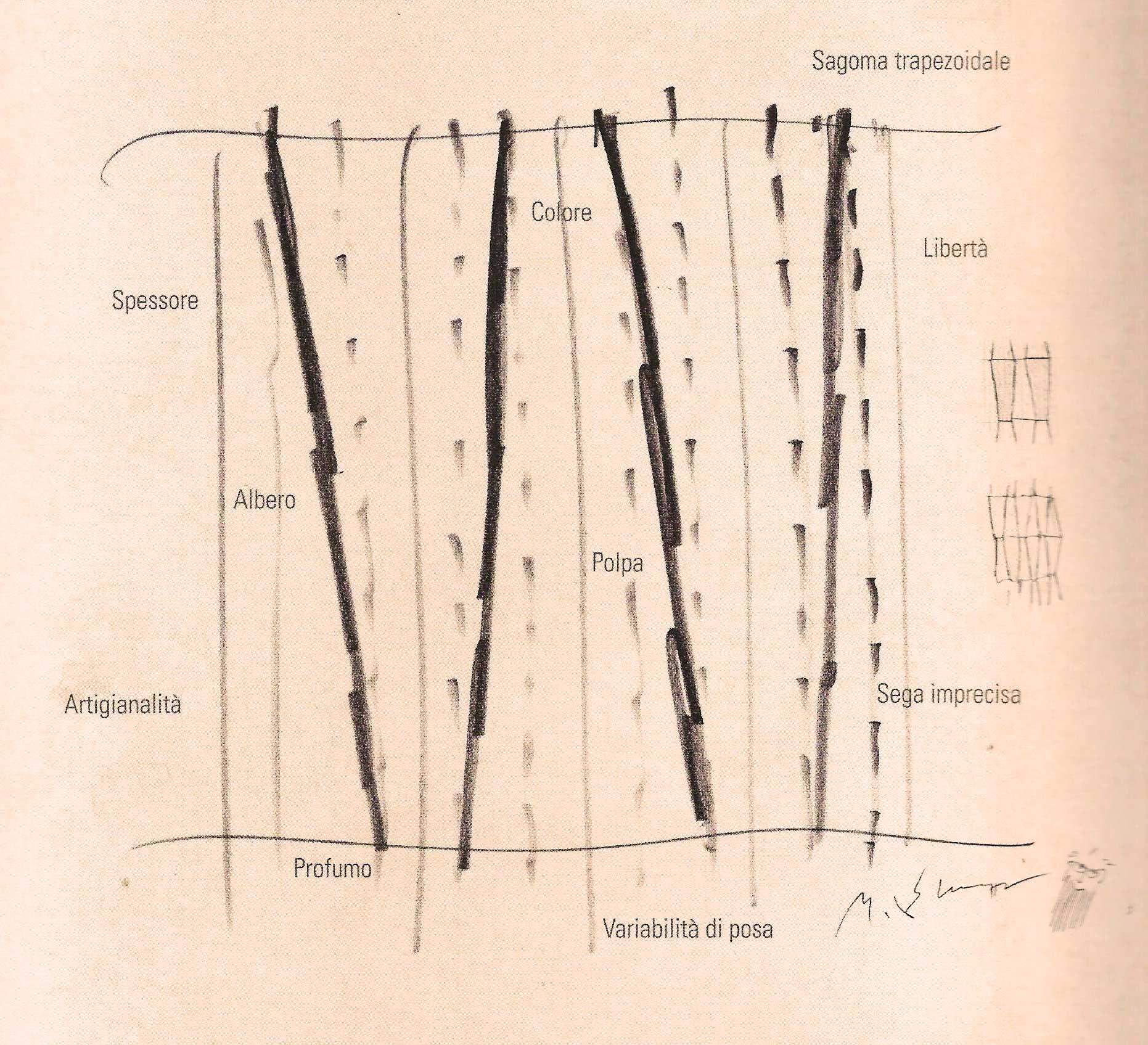 medoc-natural-genius-delucchi-architetto-designer-per-listone-giordano-rende-cosenza-for-my-house-interior-design